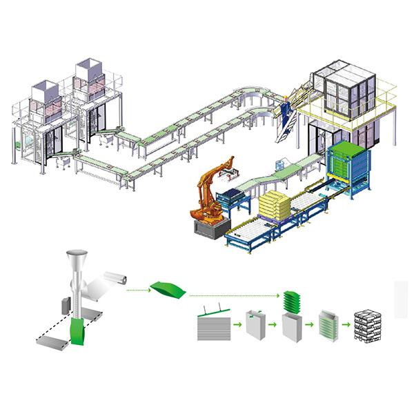 Δευτερεύουσα γραμμή συσκευασίας παραγωγής παλετοποίησης