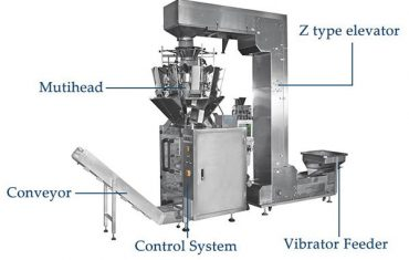 vertical form fill seal vertical packing machine with multihead scales